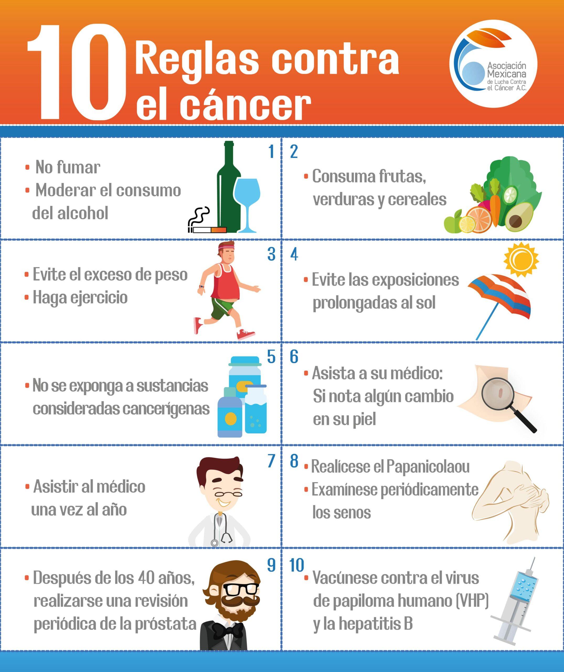 ¿Cómo puedo prevenir el cáncer?